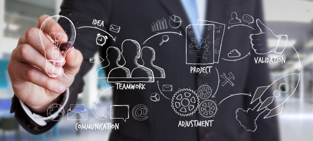 Need of Strategic Planning in Business | Business Consultant In Udaipur | Digital Marketing Services In Udaipur | Digital Marketing Services In Udaipur | Digital Marketing Company In Udaipur